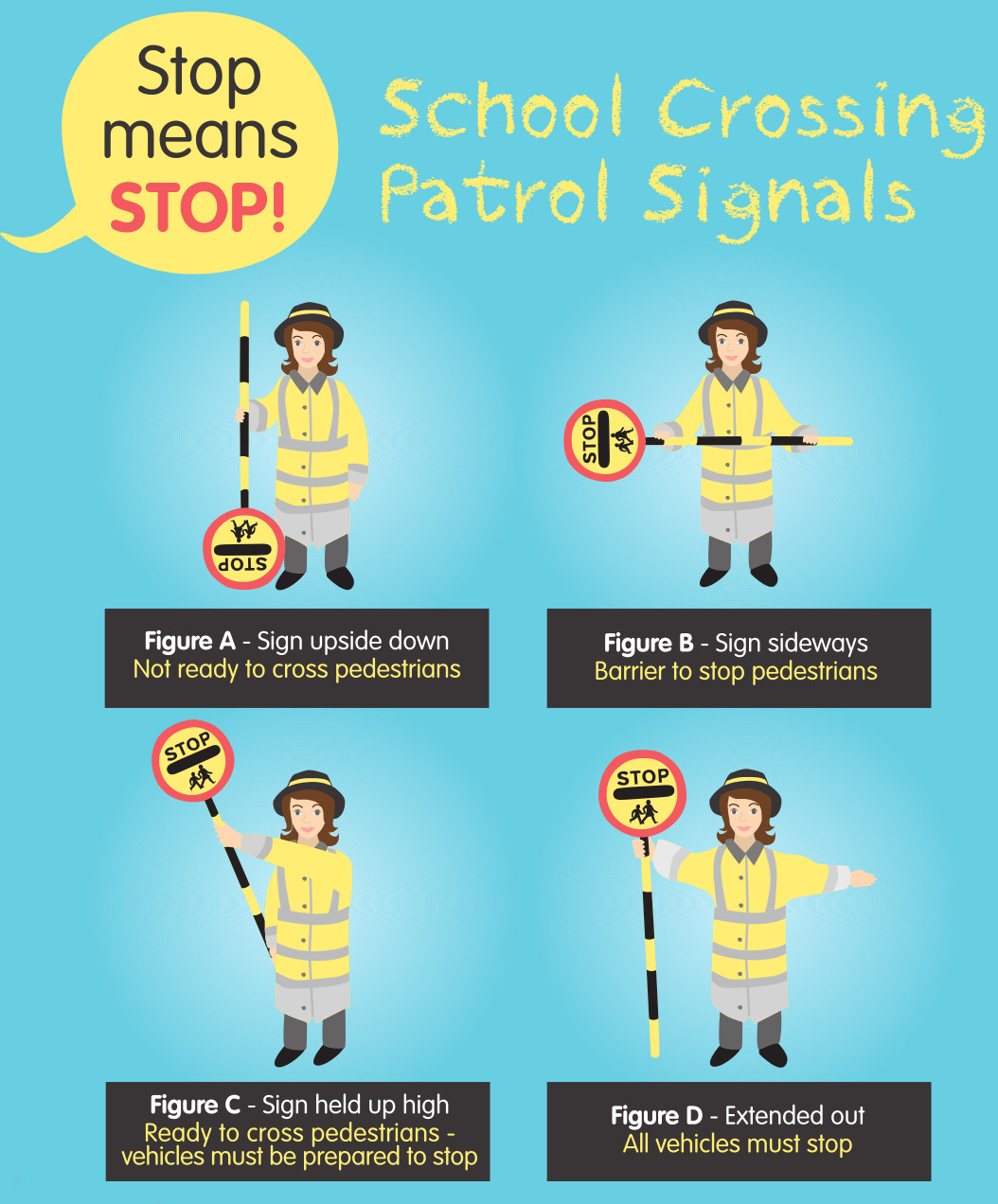 Image showing the different crossing patrol signals as described above