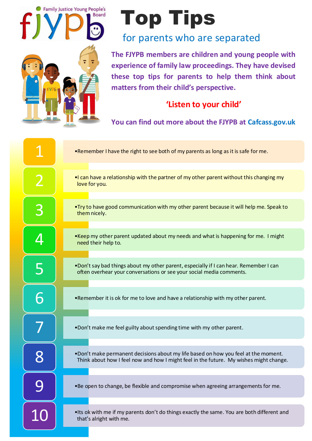 Preview of the poster 'tips for parents who are separated' (click to download)