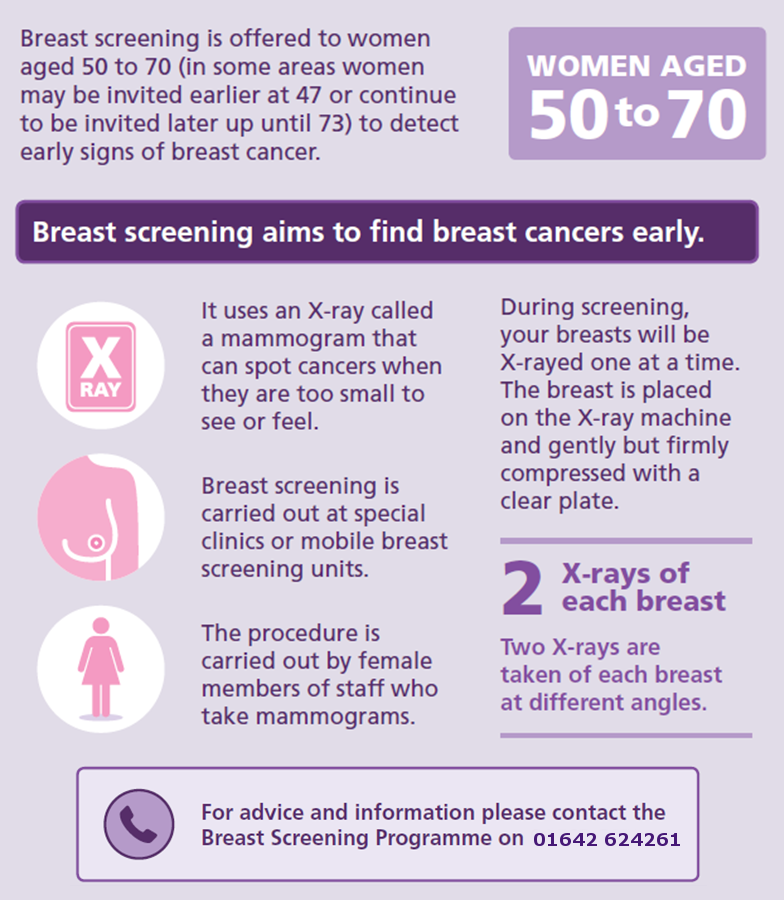 Breast Cancer Statistics Image