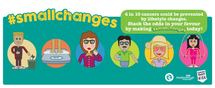 #SmallChanges banner image